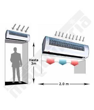 Cortina de aire ECIN-20 con calefacción eléctrica