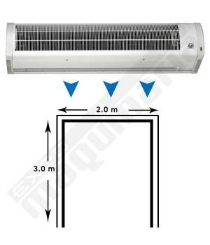 Cortina de aire AMCOR-F-2000 N de pared