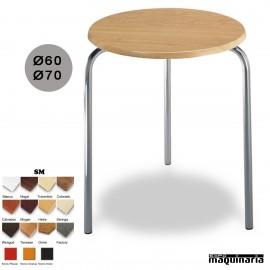 Mesa aluminio 3R80SM para Bar redonda