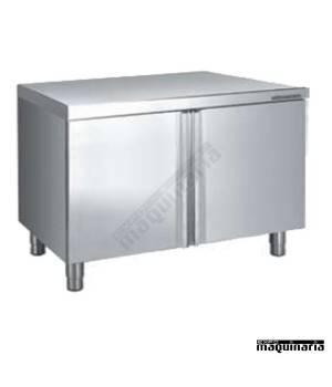 Mueble Neutro Central Fondo 2 Puertas Fondo 600