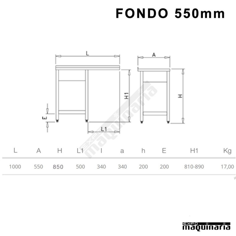 Fregadero industrial inox hueco lavavajillas fondo 550 for Medidas lavavajillas 60