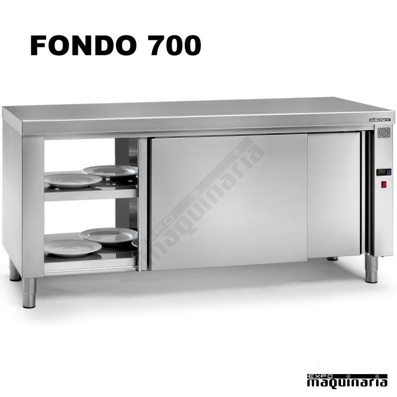 Mesas de cocina de acero inoxidable caliente central pasante - Mesa acero inoxidable para cocina ...