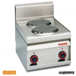 Cocina sobremesa eléctrica 2 fuegos fondo 65 MHPC4ET