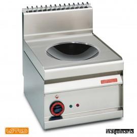 Cocina inducción sobremesa fondo 65 MHPCIW4ET