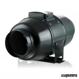 Ventilador de conducto con silenciador ATTT125SS