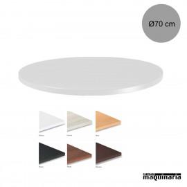 Tablero para mesas de Melamina Ø70 cm