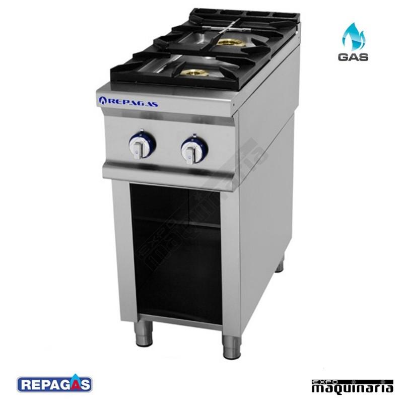 Maquinaria hosteleria cocina industrial rgcg720ms47 for Cocinas repagas