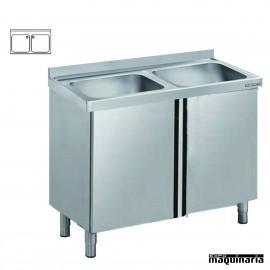 Fregaderos industriales de acero inoxidable de hosteler a - Fregadero con mueble ...