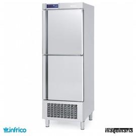 Nevera Vertical Refrigerador INAN502TF