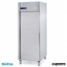 Nevera Vertical Refrigerador Gastronorm Pescado INAGB701PESC