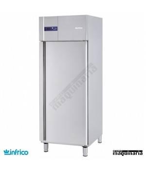 Nevera Congelador Gastronorm 2/1 INAGB701BT