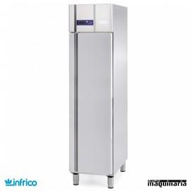 Nevera vertical de Refrigeración Gastronorm 1/1, INAGN301