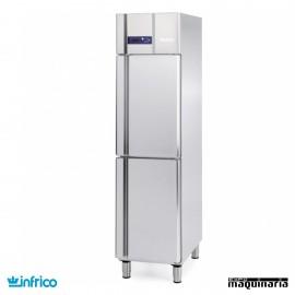 Nevera Refrigerador Gastronorm 1/1, INAGN301