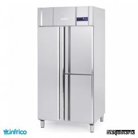 Nevera Refrigerador Gastronorm 1/1, INAGN603