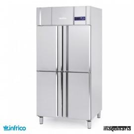 Nevera Refrigerador Gastronorm 1/1, INAGN604