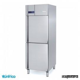 Nevera Refrigerador Gastronorm 2/1 INAGB702