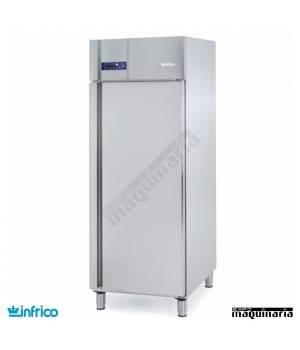 Nevera Congelador euronorma 80x60 INAGB901BT