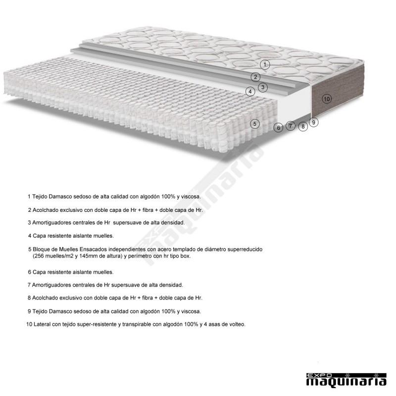 Colch n individual 90 cm muelles ensacados ign fugo gran for Medidas colchon individual