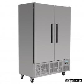 Congelador inox de 960 litros NIGD880