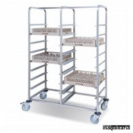 Carro para cestas de vajillas doble PU80770