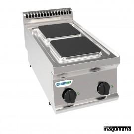 Cocina industrial electrica CLPCS35E7 con 2 placas quemadores