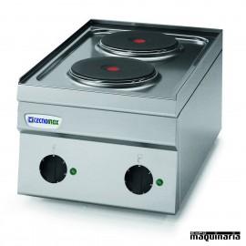 Cocinas fondo 60cm cocinas industriales para restaurantes for Cocina industrial electrica