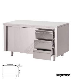Armarios acero inoxidable mesa de trabajo puerta corredera - Armarios de acero inoxidable ...