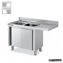 Fregadero industrial INOX hueco lavavajillas (180x60cm)