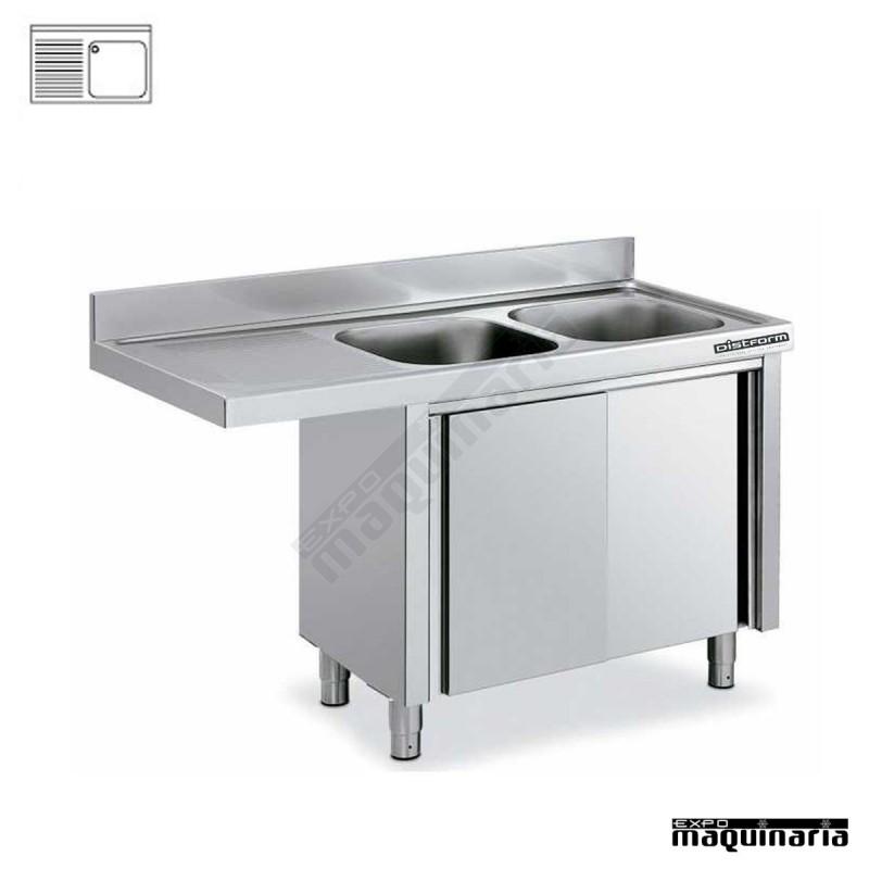 Fregadero inox con mueble hueco lavavajillas fondo 60 for Medidas lavavajillas 60