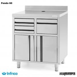 Mueble Cafetero Inoxidable INMCAF 820 perfil