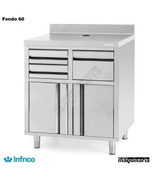 Mueble Cafetero Inoxidable INMCAF 820 perfil
