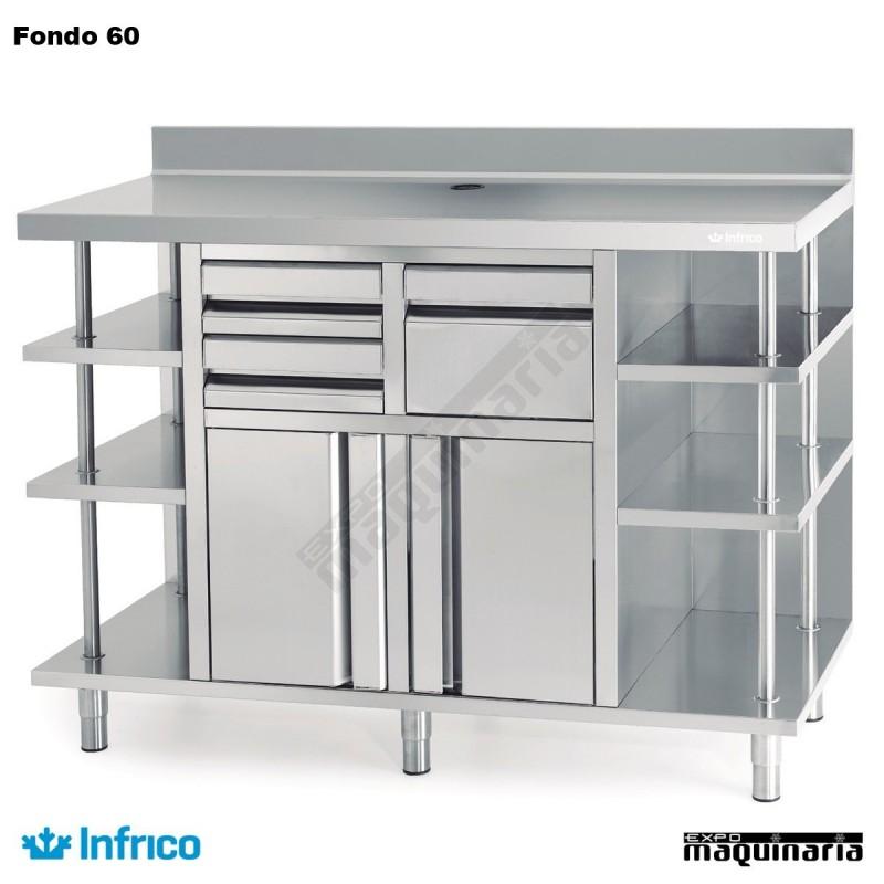 mesa de cafetera en acero inoxidable infrico mcaf 1500