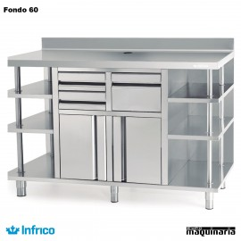Mueble Cafetero Inoxidable Infrico MCAF 2000 perfil