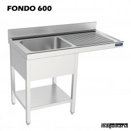 Fregadero y bastidor estante hueco lavavajillas (fondo 600)