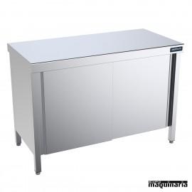 Mueble Neutro Central Fondo 60 cm