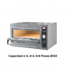 Horno de pizza electrico MFOKUS