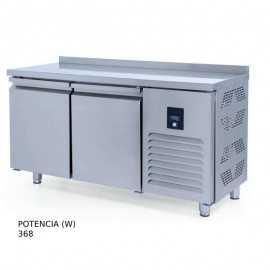 Mesa congelador 2 puertas PHCTS275NCR