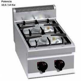 Cocina sobremesa industrial 2 Fuegos RMG7F2B
