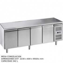 Mesa congelacion 4 puertas Fondo 60 DUG-SNACK4200TN-FC