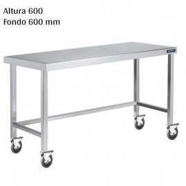 Mesa cocina inox Altura 600 Ruedas F600