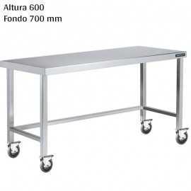 Mesa cocina inox Altura 600 Ruedas F700