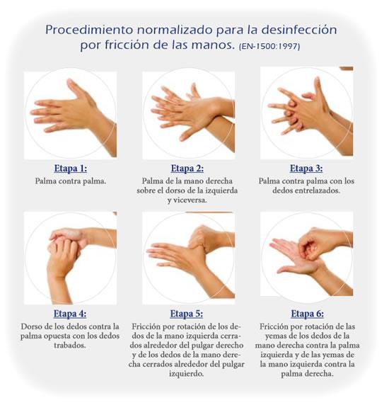 Procedimiento para elmavado de manos, norma une